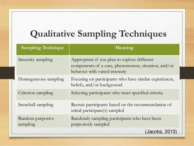 How to write chapter 4 of a qualitative dissertation
