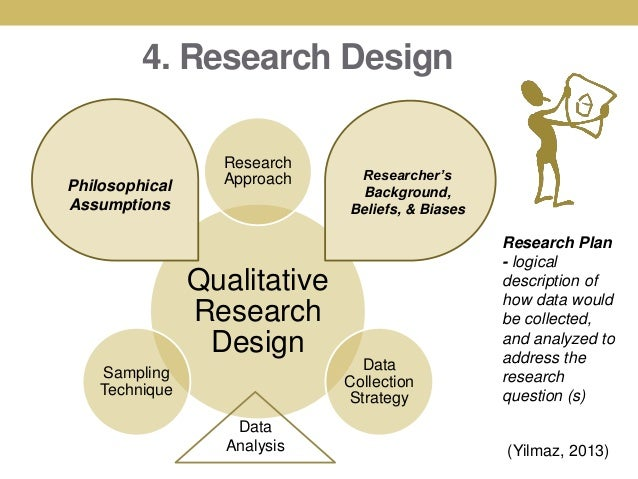 Dissertation Structures For Psychology Research