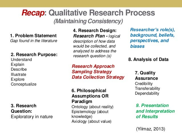 Qualitative research papers in education