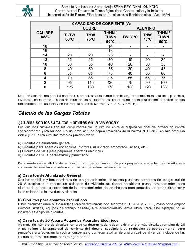 Servicio Nacional de Aprendizaje SENA REGIONAL QUINDÍO                         Centro para el Desarrollo Tecnológico de la...