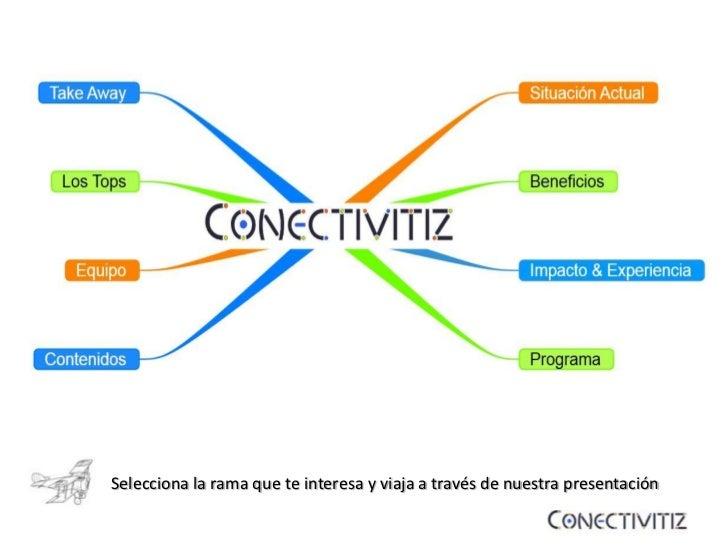 Selecciona la rama que te interesa y viaja a través de nuestra presentación