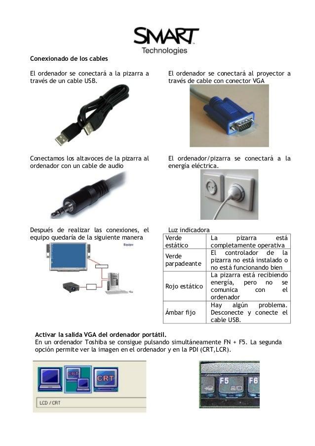 Conexionado de los cablesEl ordenador se conectará a la pizarra a     El ordenador se conectará al proyector através de un...