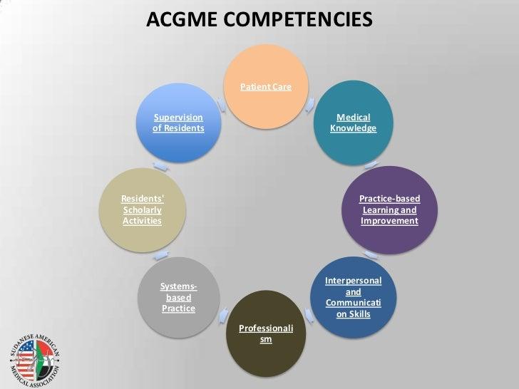 acgme core competencies