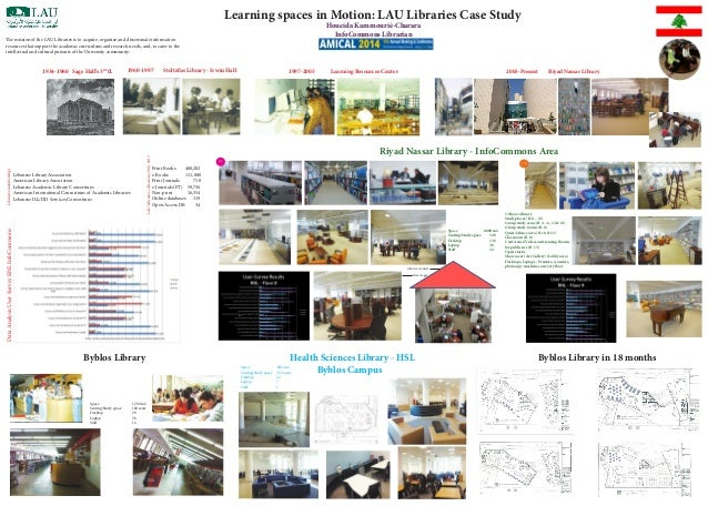 Learning spaces in Motion: LAU Libraries Case Study Houeida Kammourié-Charara InfoCommons Librarian 1934-1960 Sage Hall's...