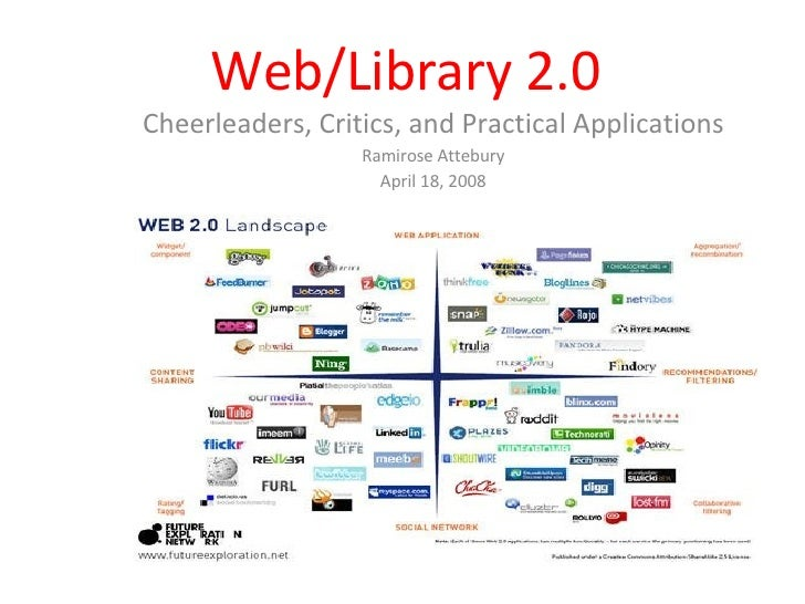 Web 2.0/Library 2.0