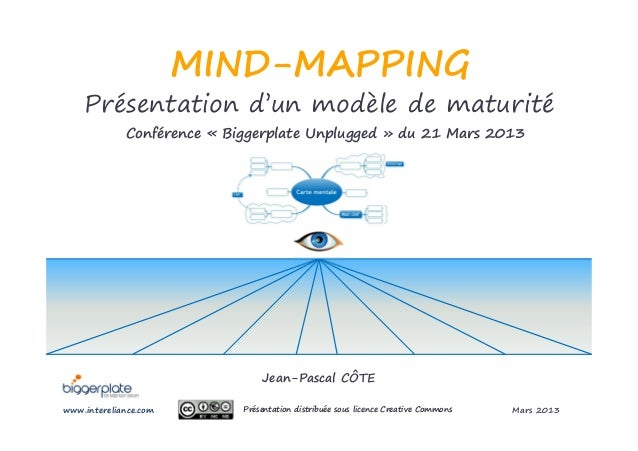 MIND-MAPPING    Présentation d'un modèle de maturité             Conférence « Biggerplate Unplugged » du 21 Mars 2013     ...