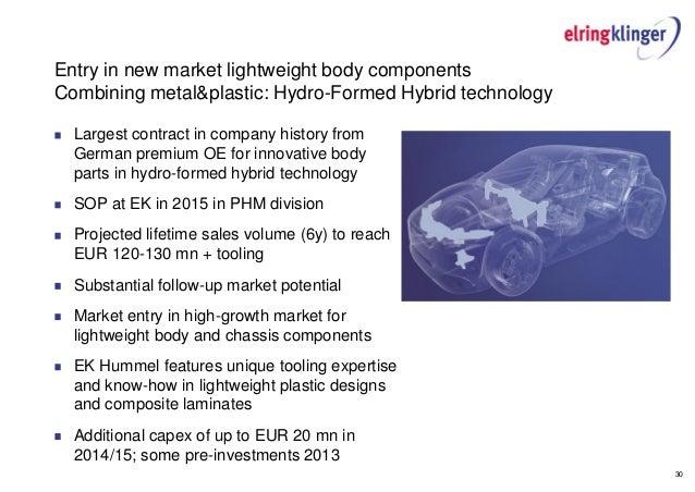 Hybrid Technology History Hybrid Technology Largest