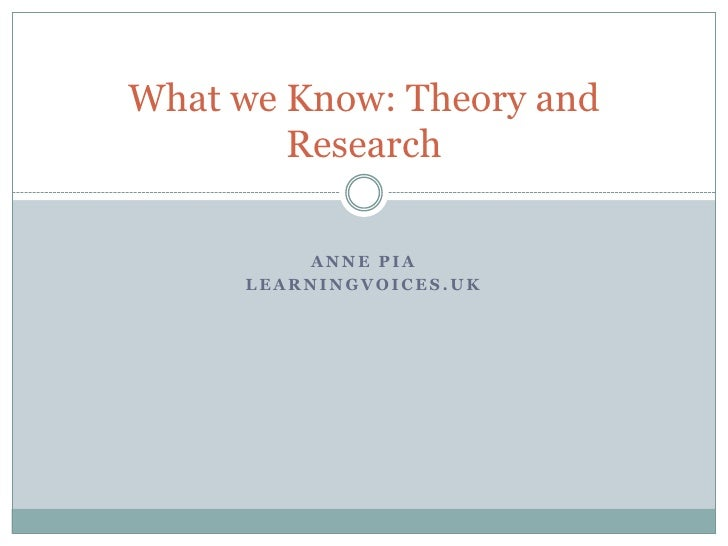 Anne Pia<br />Learningvoices.uk<br />What we Know: Theory and Research<br />