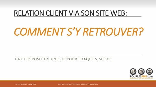 RELATION CLIENT VIA SON SITE WEB: COMMENT S'Y RETROUVER? UNE PROPOSITION UNIQUE POUR CHAQUE VISITEUR Le Lab Trois-Rivières...