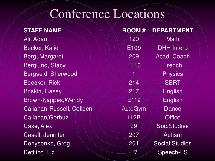 Conference Locations for February 25