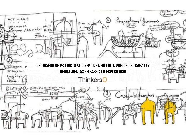¿…..?  Ingeniero Producto  Diseñador  Design Manager Design Thinker  Arquitectos y constructores de ideas