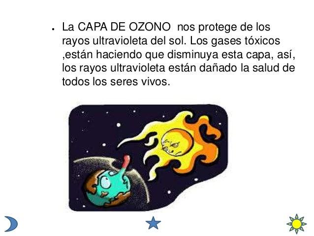 Resultado de imagen de El Ozono que nos protege