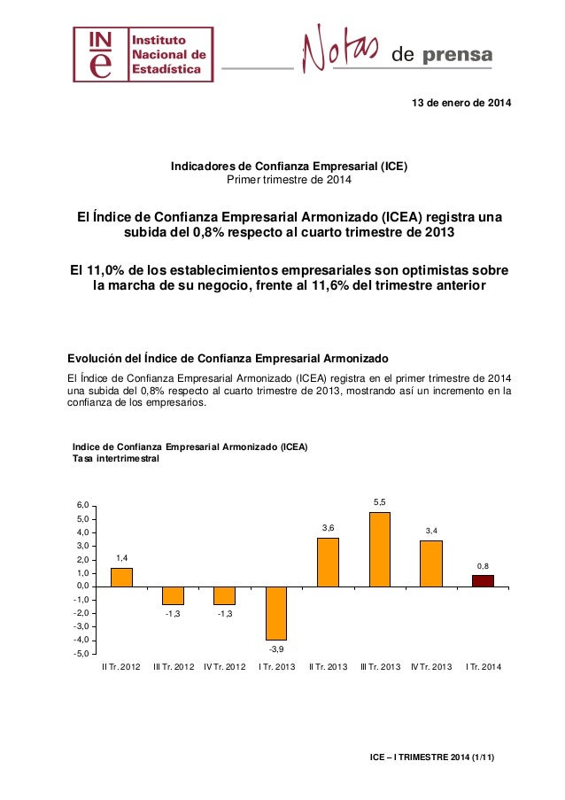 13 de enero de 2014  Indicadores de Confianza Empresarial (ICE) Primer trimestre de 2014  El Índice de Confianza Empresari...