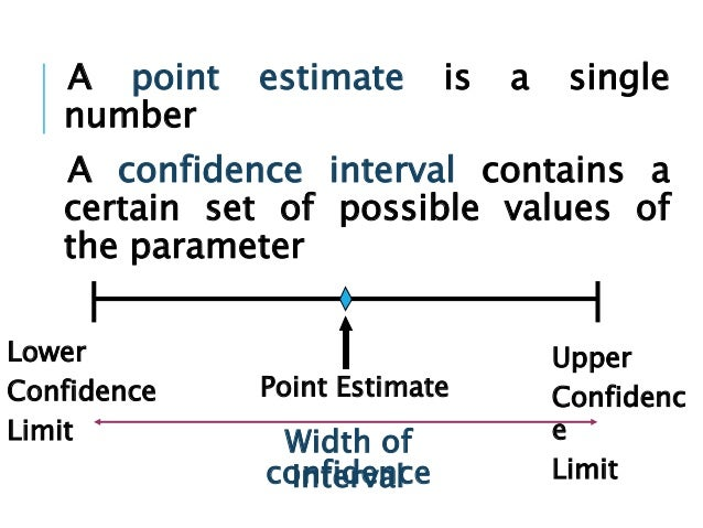 how to construct a 95 confidence interval for the mean