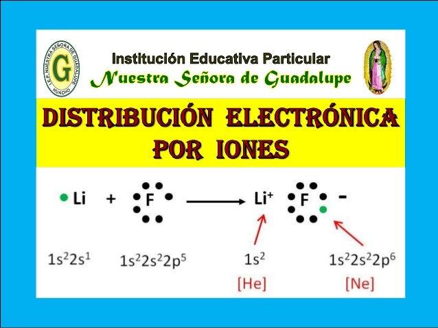 II - Unidad : Química inorgánica Tema: Distribución electrónica I.E.P «Nuestra Señora de Guadalupe» EN CATIONES EN ANIONES...