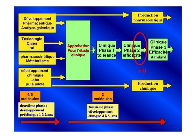 fluconazole dosage yeast infection