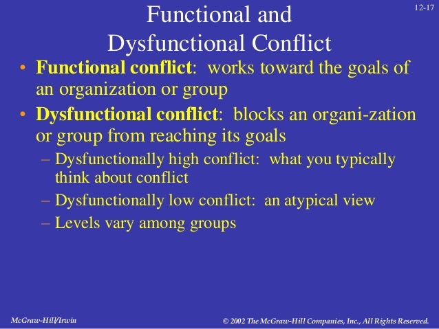conflict resolution term papers Conflict and resolving issues sources of conflict and conflict resolution hello  everyone my name is isaac and welcome to my presentation first of all i would  like.