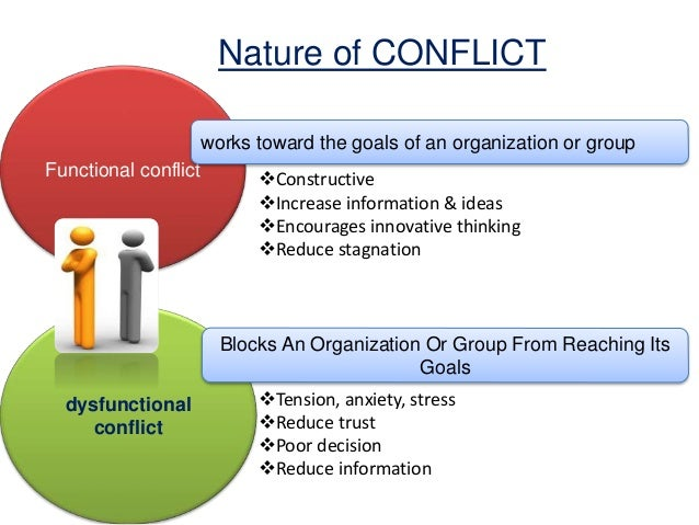 dysfunctional behaviour in organisations 5 stages of conflict process: how it work in organization  conflict is dysfunctional when uncontrolled opposition breeds discontent,  how conflicts viewed in organizations 5 steps of negotiation process 6 contributing disciplines to the organization behavior field organizational behavior explained: definition.