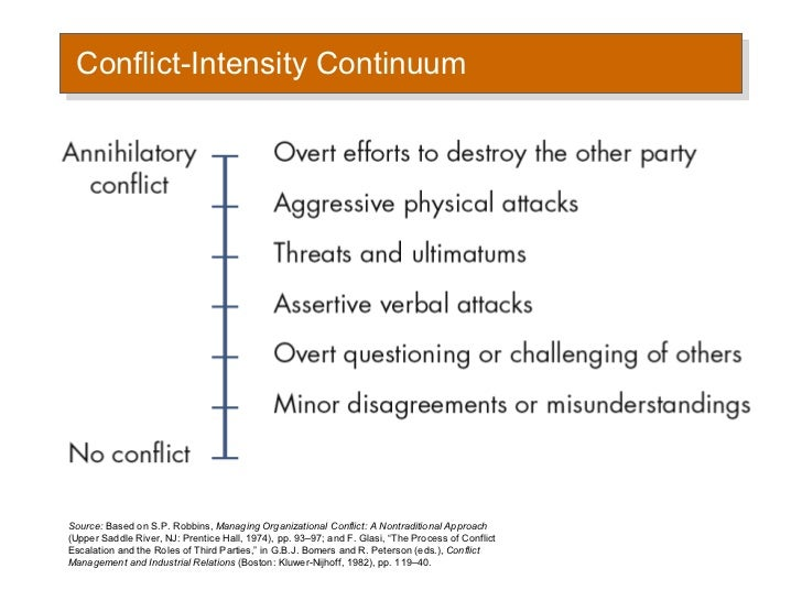 stages of conflict management essay Cause and effects of conflict identify a conflict situation that you directly or indirectly experienced that affected others in the workplace explain what may have caused the conflict, describe the stages in the development of the conflict and briefly explain the effects of the conflict on the performance of the team and individuals at work.