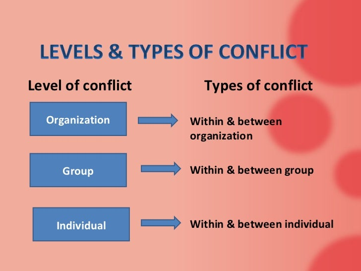 organisation conflict At times, though, the conflict centers on the business itself this kind of  organizational conflict can either hinder the business or offer a chance for  improvement.