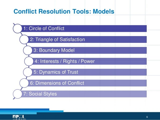 relationship conflict resolution model Conflict and conflict resolution, social model of the psychological states that affect choice among the four basic strategies mentioned above conflict resolution.