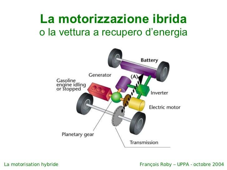 La motorizzazione ibrida o la vettura a recupero d'energia