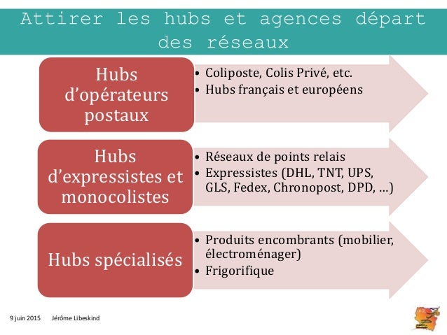 Conf rence 9 juin 2015 - Agence regionale colis prive ...