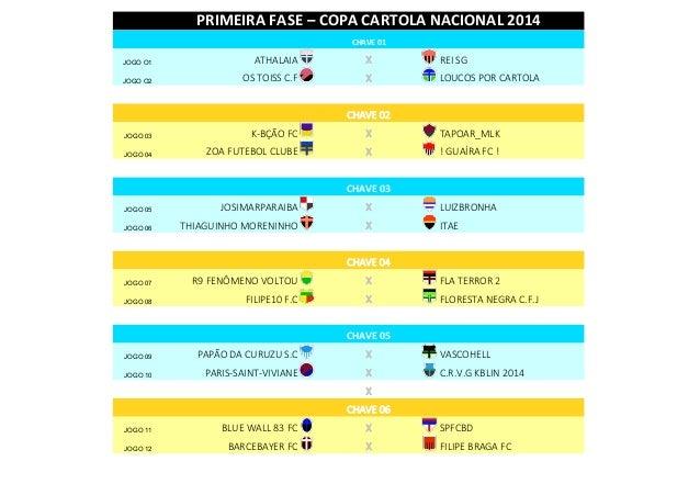 PRIMEIRA FASE – COPA CARTOLA NACIONAL 2014  CHAVE 01  JOGO O1 ATHALAIA X REI SG  JOGO O2 OS TOISS C.F X LOUCOS POR CARTOLA...