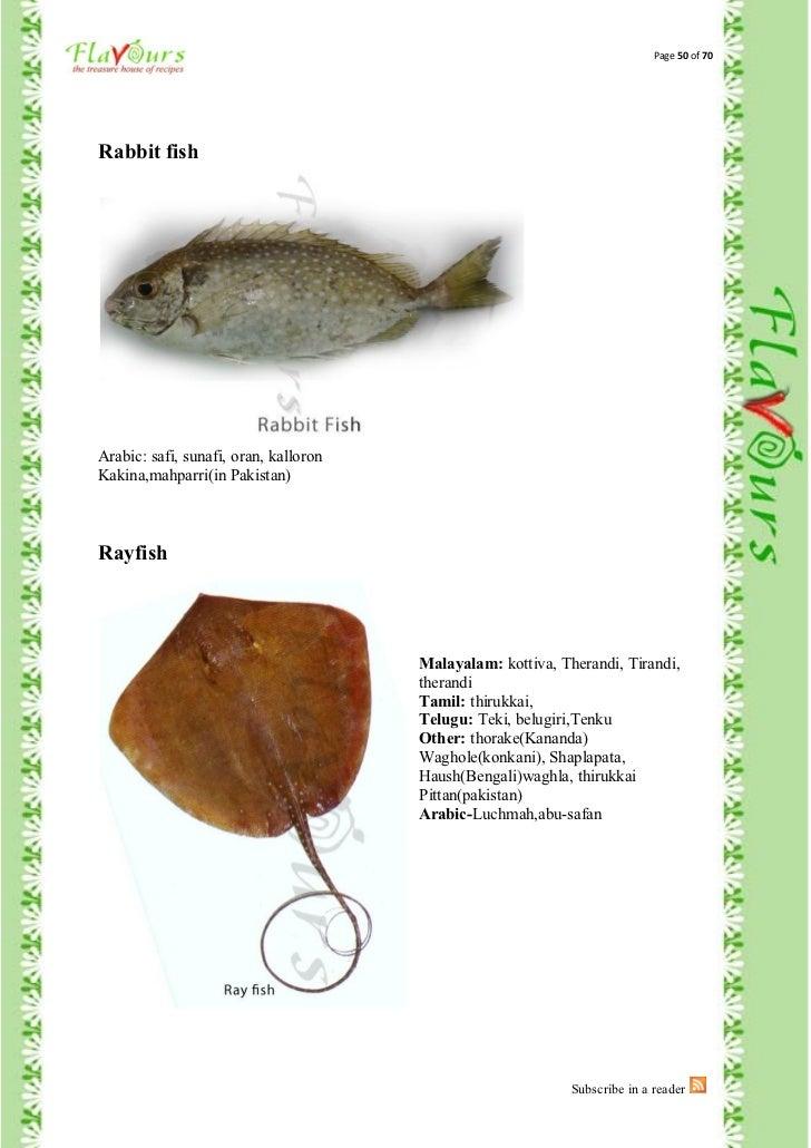 confused-overfishnames-50-728.jpg