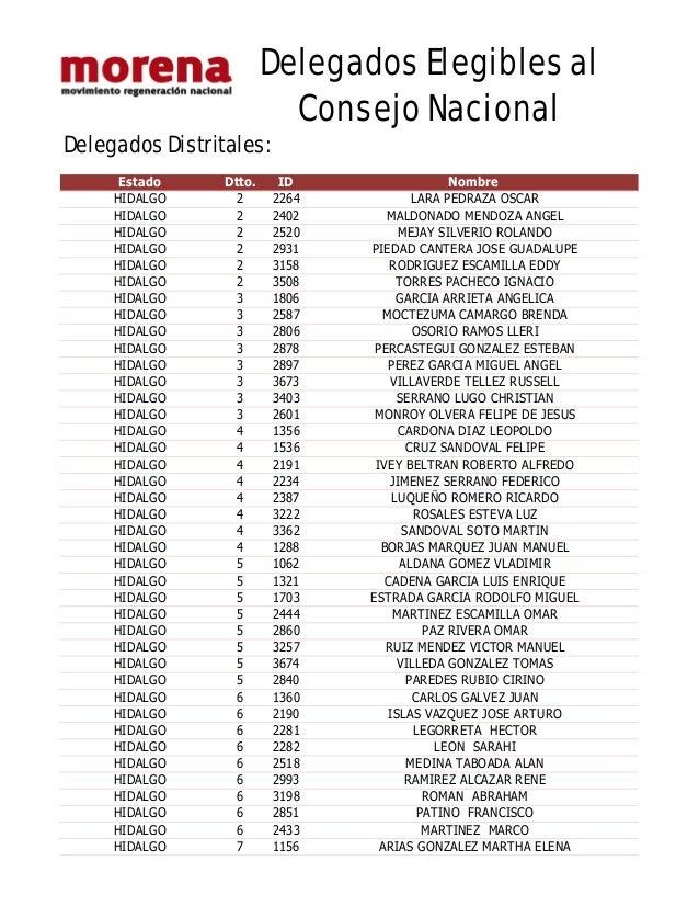 Larios likewise Tucker in addition Congreso Nacionalmorena furthermore Video in addition Bueno. on oscar rolando hernandez
