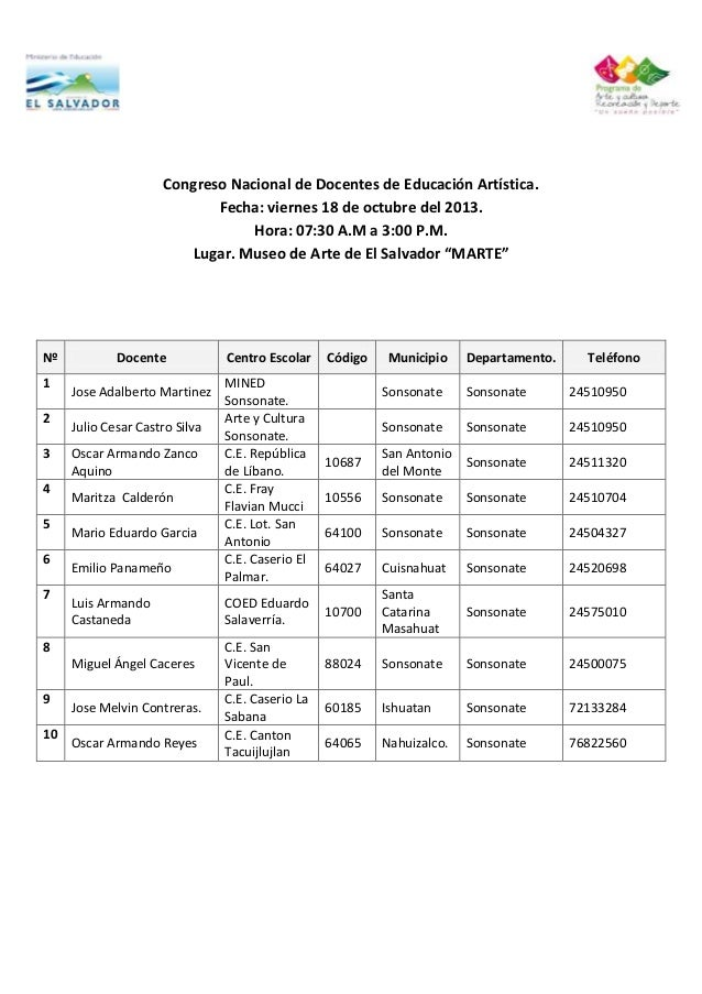 Congreso nacional de docentes de educación artística