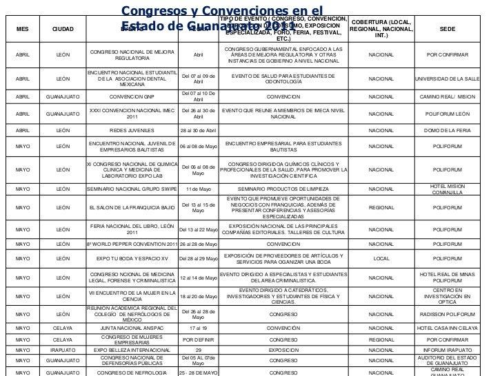 Congresos y convenciones en el estado de guanajuato 2011