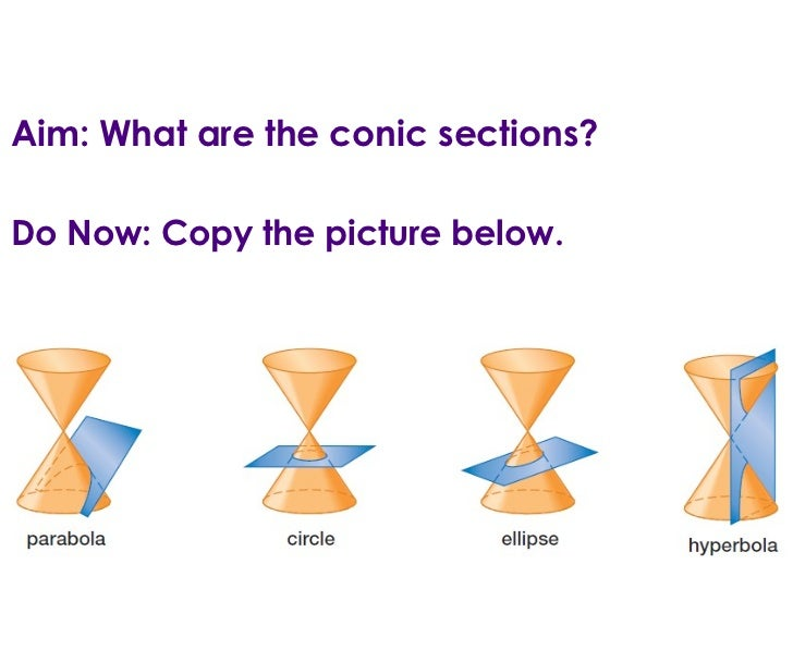 Aim: What are the conic sections? Do Now: Copy the picture below.