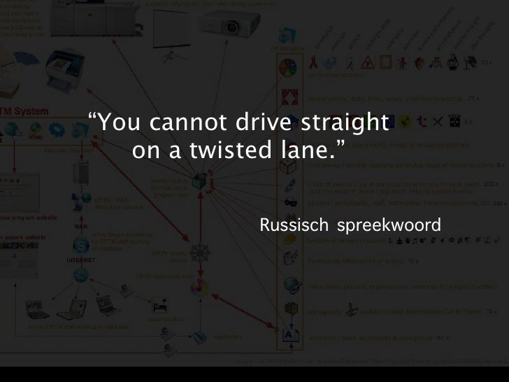 """""""You cannot drive straight    on a twisted lane.""""                 Russisch spreekwoord"""