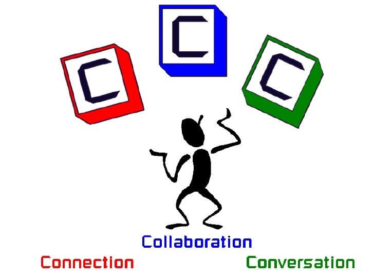 Connect Collaborate Conversation