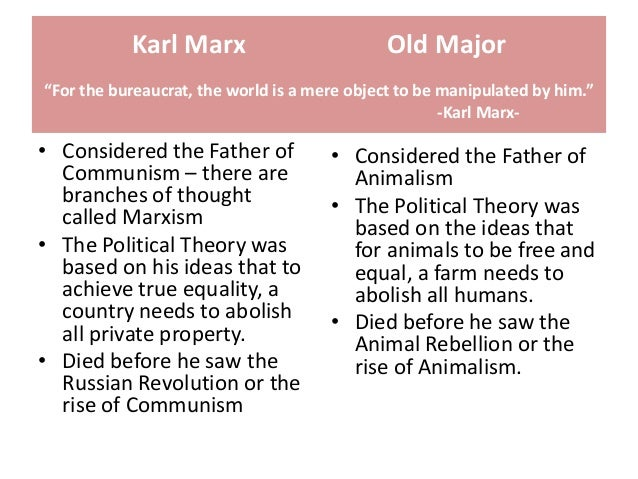 a comparison of animalism versus marxism in orwell and marx How does animalism represent communism in the novel animal farm by george orwell  but orwell had more than that in mind marxism was already well known  collective labor is at the heart of .