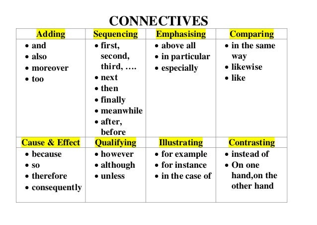 list of connectives for essay writing Conjunctions and linking words  worksheets are in pdf format and consist of a worksheet and answer sheet to check your results levels of difficulty: elementary.