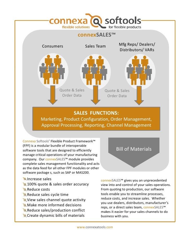 connexSALES™              Consumers                   SalesTeam                MfgReps/Dealers/                       ...