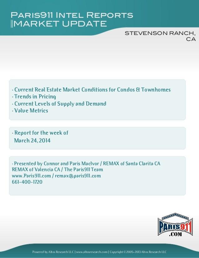 Connor macivor market update [condo] Stevenson Ranch 2014-083