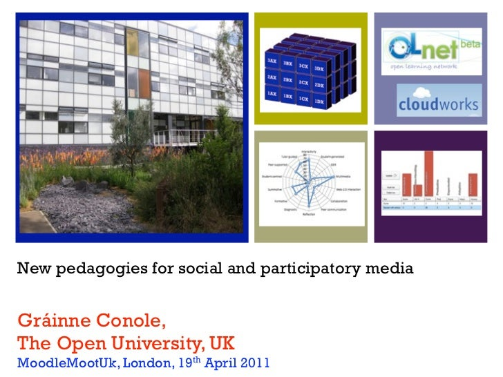 New pedagogies for social and participatory mediaGráinne Conole,The Open University, UKMoodleMootUk, London, 19th April 2011
