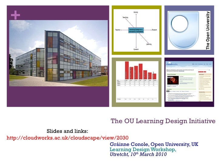 The OU Learning Design Initiative Gráinne Conole, Open University, UK Learning Design Workshop,  Utretcht, 10 th  March 20...