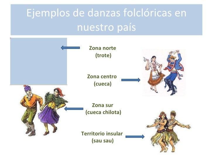 Conozcamos Chile Y Su Folclor