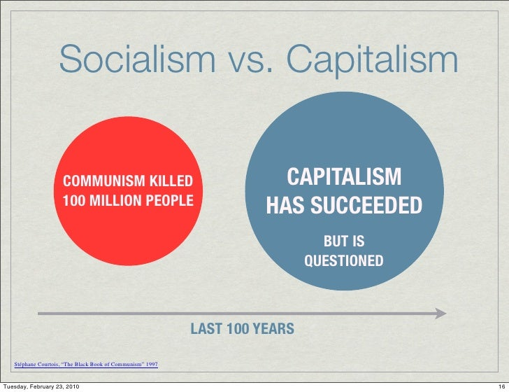 Diagram Of Capitalism Communism Download Wiring Diagrams