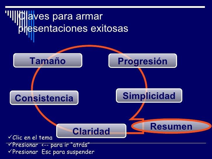 """Claves para armar  presentaciones exitosas <ul><li>Clic en el tema  </li></ul><ul><li>Presionar  <-- para ir """"atrás"""" </li>..."""