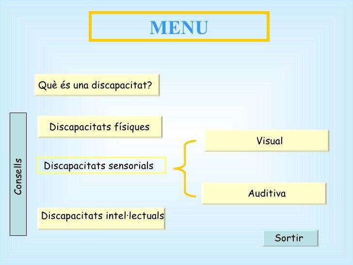 MENU Què és una discapacitat? Discapacitats físiques Discapacitats intel·lectuals Visual Discapacitats sensorials Auditiva...