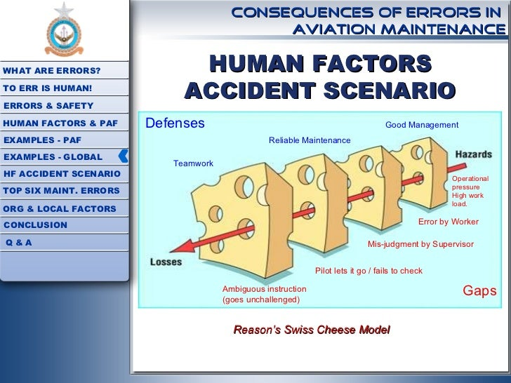 human factors and aviation safety Understanding and improving human factors' impact on incidents requires a focus on people's inherent behaviors, characteristics, needs, abilities and limitations, as well as the development of sustainable and safe working cultures.