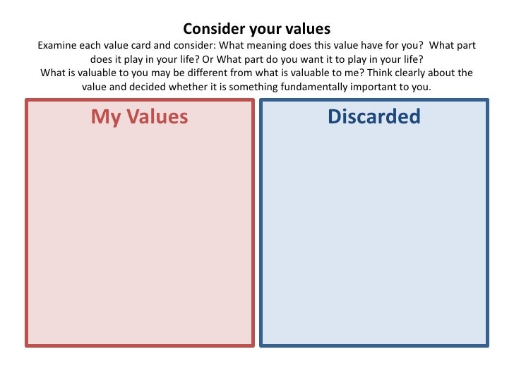 Consider your valuesExamine each value card and consider: What meaning does this value have for you? What part           d...