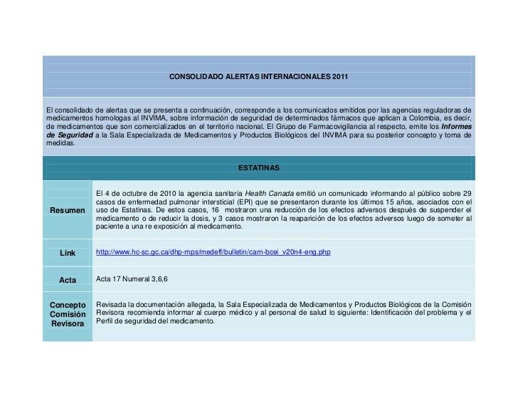 Consolidado de alertas internacionales invima 2011