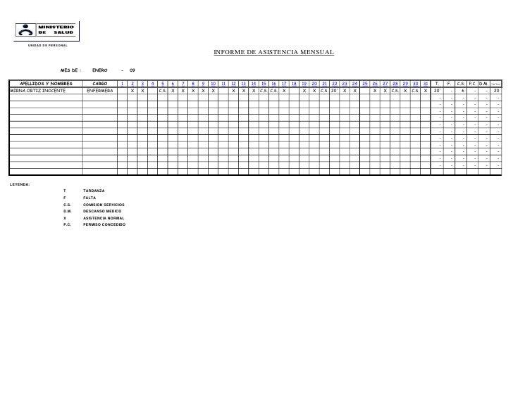 Consolidado De Asistencia Personal C.S. Peralvillo