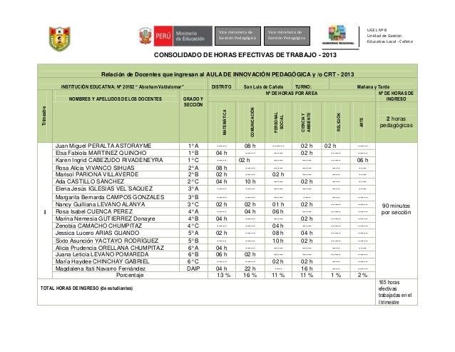 Vice ministerio de Gestión Pedagógica  UGEL Nº 8 Unidad de Gestión Educativa Local - Cañete  Vice ministerio de Gestión Pe...